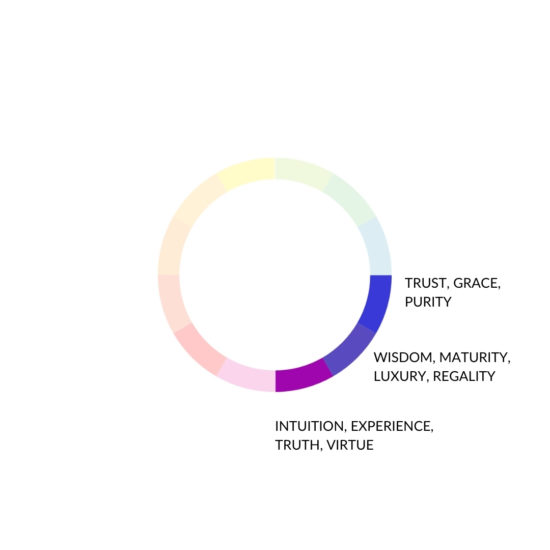 real estate brand colors and emotion